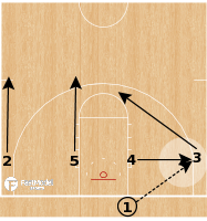Basketball Play - Alabama Crimson Tide - 14 Low Twirl Backdoor