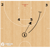 Basketball Play - Michigan Wolverines - Horns DHO
