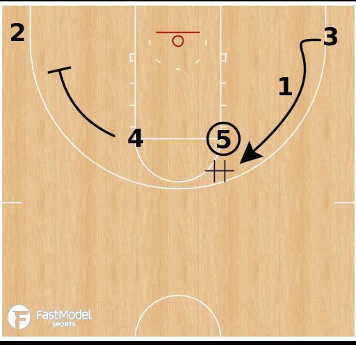 Basketball Play - Michigan Wolverines - Horns DHO
