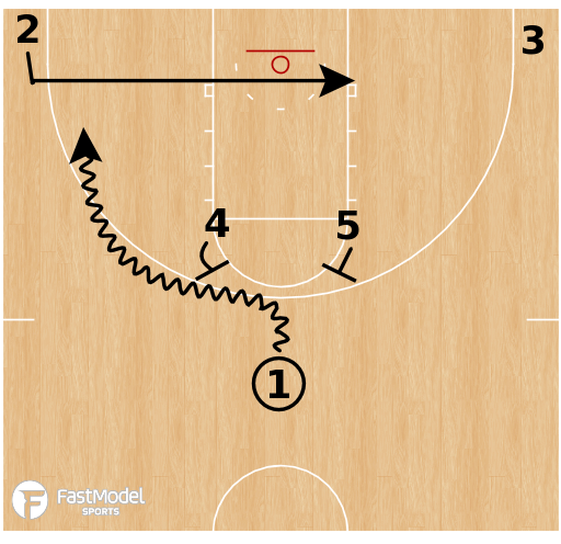 Basketball Play - Michigan Wolverines - Horns Backdoor