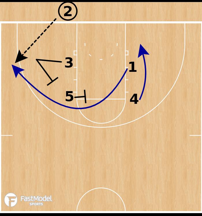 Basketball Play - UConn Huskies WBB - Box Double BLOB