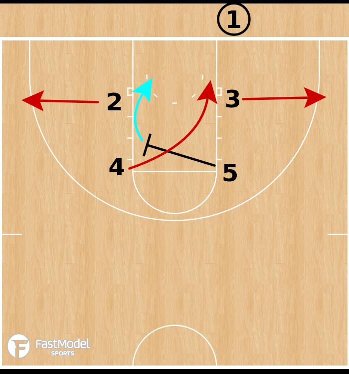 Basketball Play - Stanford Cardinal WBB - X BLOB