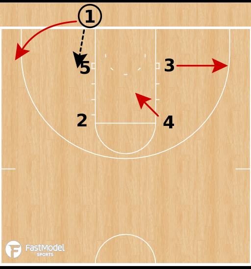 Basketball Play - Arizona Wildcats WBB - Stagger BLOB