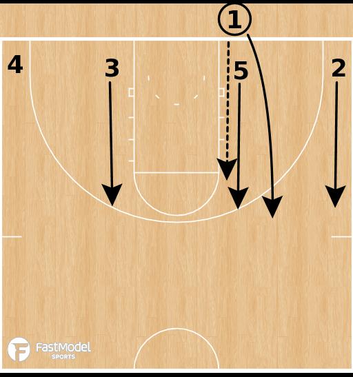 Basketball Play - South Carolina WBB - 4 Low BLOB