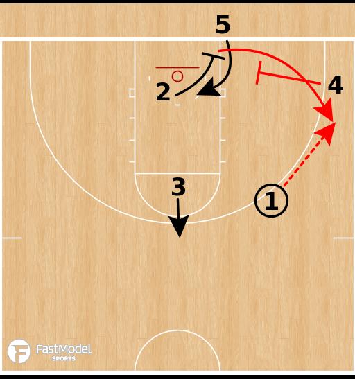 Basketball Play - South Carolina Gamecocks - Box STS BLOB