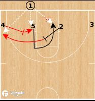 Basketball Play - Gonzaga Bulldogs - 4 Low STS BLOB