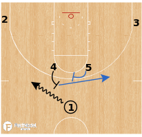 Basketball Play - UCLA Bruins - Horns Flare Ball Screen