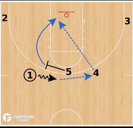 Basketball Play - UCLA Bruins - Horns Flare Ball Screen