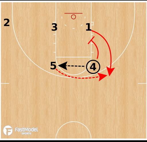 Basketball Play - Arizona Wildcats WBB - Horns Flex