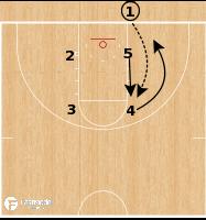 Basketball Play - Baylor Bears - DHO Stagger BLOB