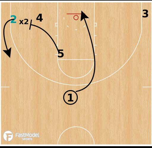 Basketball Play - Baylor Bears - 14 Spread