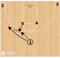 Basketball Play - Arizona Wildcats WBB - Horns Double Stagger