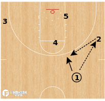 Basketball Play - Louisville Cardinal WBB - DHO Clear Out