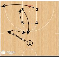 Basketball Play - South Carolina Gamecocks WBB - Box Iso