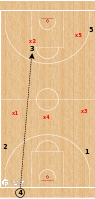 Basketball Play - Hapoel Holon - Late Clock Full Court BLOB