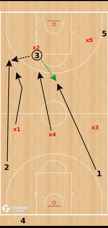 Basketball Play - Hapoel Holon - Late Clock Full Court BLOB