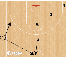 Basketball Play - SIG Strasbourg - Away DHO Veer