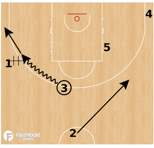 Basketball Play - SIG Strasbourg - Away DHO Veer
