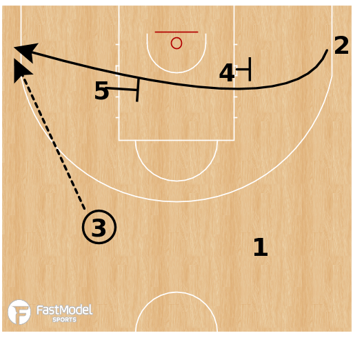 Basketball Play - Nizhny Novgorod - Horns Get Double
