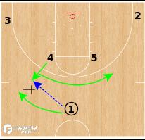 Basketball Play - Sweden WBB - Toss Back Flare