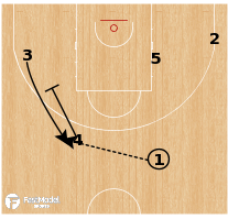Basketball Play - ERA Nymburk - PNR Action