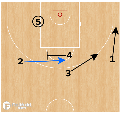 Juego de baloncesto - Hereda San Pablo Burgos - Pantalla trasera Iverson