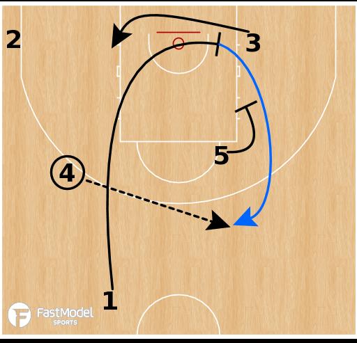 Basketball Play - Hereda San Pablo Burgos - Horns Flex Pin Down