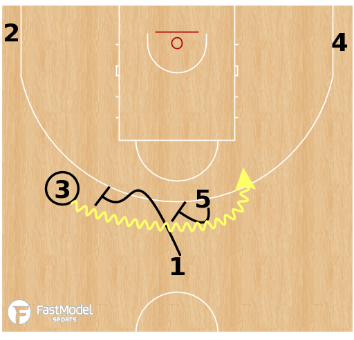 Basketball Play - Lenovo Tenerife - Horns Wing Double BS