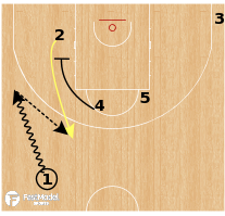 Basketball Play - Lenovo Tenerife - Zipper DHO Flare