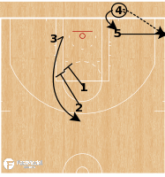 Basketball Play - Diamond White BLOB
