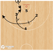 Basketball Play - SIG Strasbourg - Diamond STS BLOB