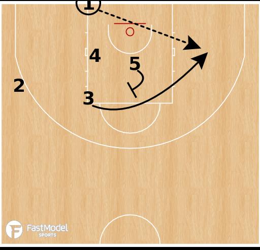 Basketball Play - SIG Strasbourg - Diamond STS BLOB