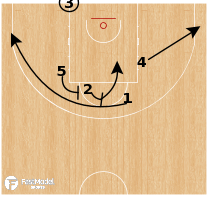 Basketball Play - Pinar Karsiyaka - Stagger Rescreen BLOB