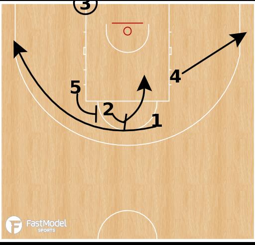 Basketball Play - Pinar Karsiyaka - Stagger Rescreen BLOB