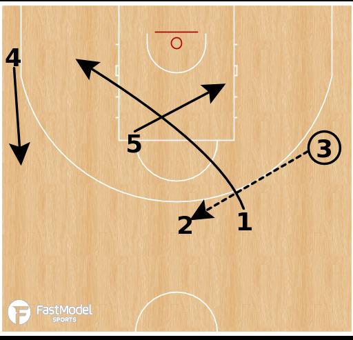 Basketball Play - ERA Nymburk - Ghost Action