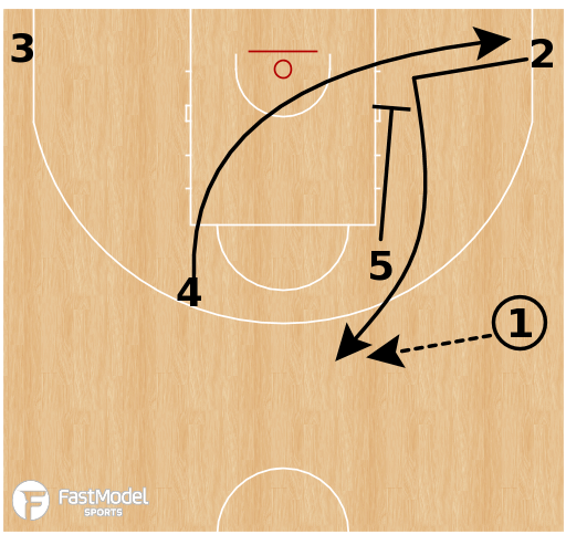 Basketball Play - ERA Nymburk - Zipper Iso