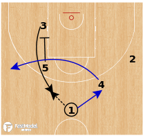 Basketball Play - Pinar Karsiyaka - Zipper Punch