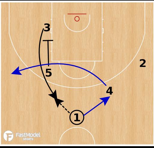Basketball Play - Pinar Karsiyaka - Zipper Punch