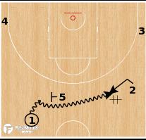 Basketball Play - Casademont Zaragoza - DHO PNR