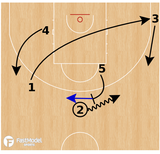 Basketball Play - ERA Nymburk - Pop Out Split Stagger