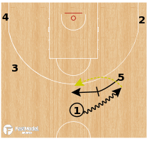 Basketball Play - Hapoel Holon - 5 Out Pop