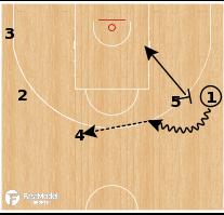 Basketball Play - Pinar Karsiyaka - 54 Euro PNR