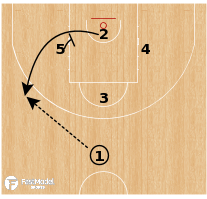 Basketball Play - Pinar Karsiyaka - Diamond Cross ATO