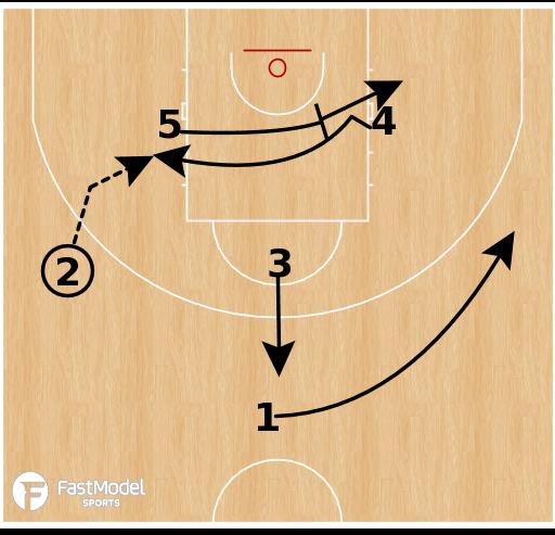 Basketball Play - Pinar Karsiyaka - Diamond Cross ATO