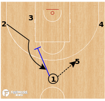 Basketball Play - Hapoel Holon - Screen Away Elevator