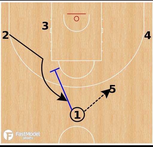 Basketball Play - Hapoel Holon - Screen Away Elevator