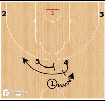 Basketball Play - Hereda San Pablo Burgos - Horns PNR