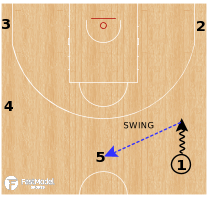 Basketball Play - Five-Out | SWING Menu