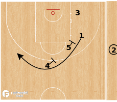 Basketball Play - AX Armani Exchange Milano - Decoy Stagger STS SLOB
