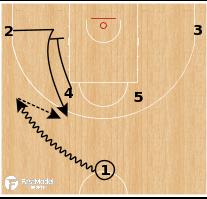 Basketball Play - AX Armani Exchange Milano - Zipper PNR